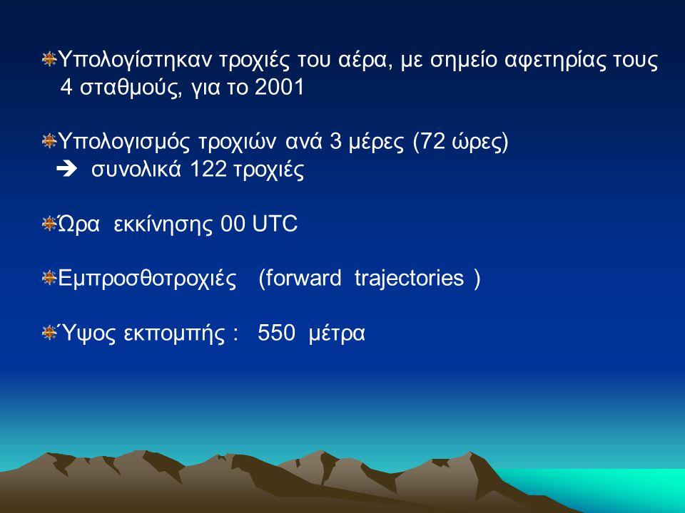Υπολογίστηκαν τροχιές του αέρα, με σημείο αφετηρίας τους 4 σταθμούς, για το 2001 Υπολογισμός τροχιών ανά 3 μέρες (72 ώρες)  συνολικά 122 τροχιές Ώρα εκκίνησης 00 UTC Εμπροσθοτροχιές (forward trajectories ) Ύψος εκπομπής : 550 μέτρα