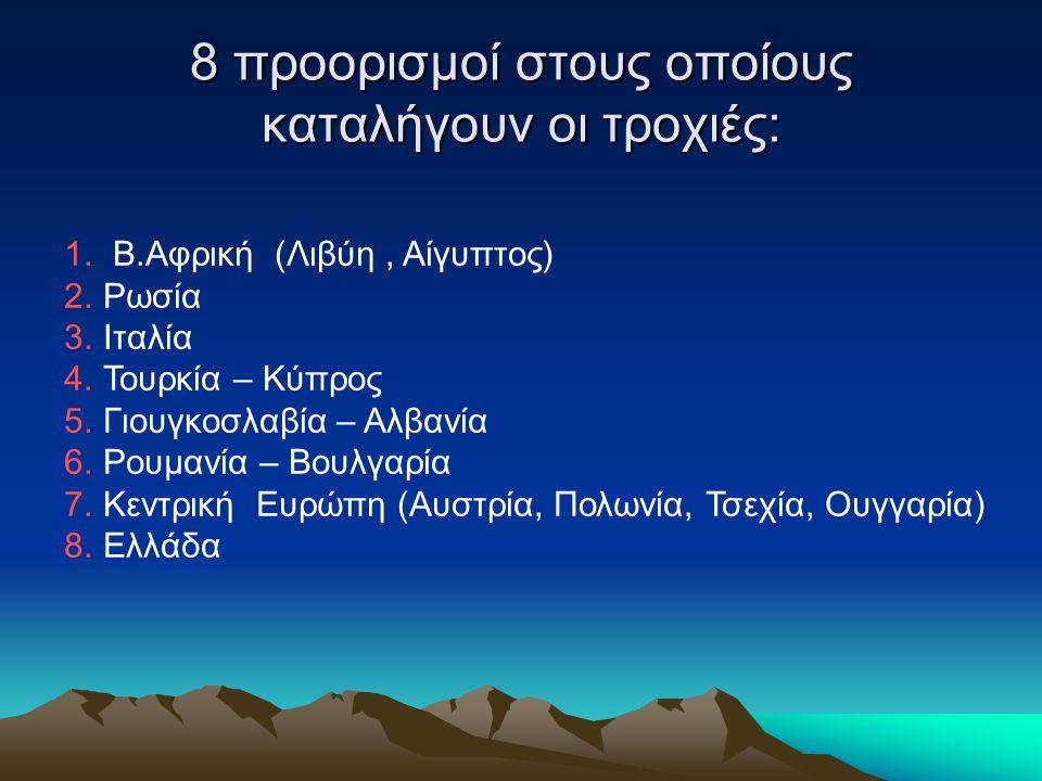 8 προορισμοί στους οποίους καταλήγουν οι τροχιές: 1.