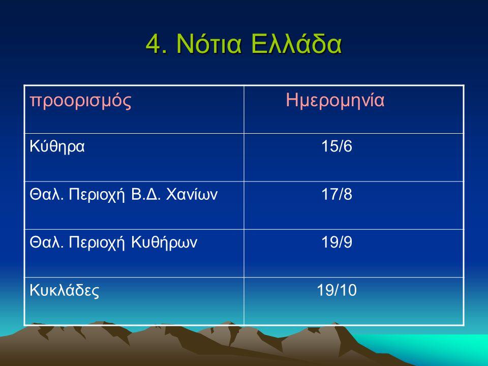 4.Νότια Ελλάδα προορισμός Ημερομηνία Κύθηρα 15/6 Θαλ.
