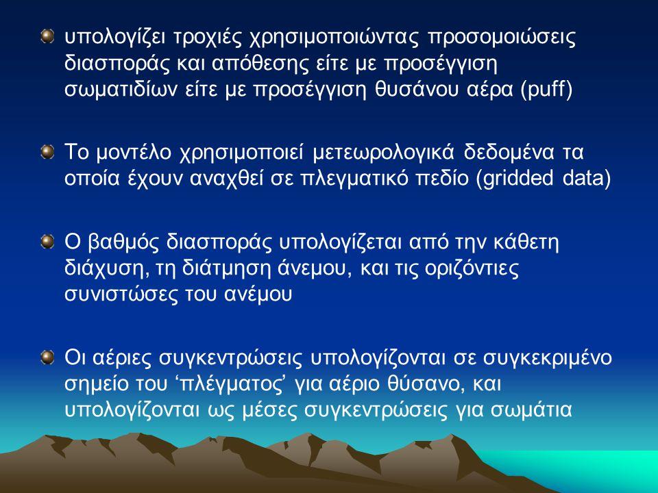 Ενδεικτικές τροχιές που περνάνε από Θεσσαλονίκη