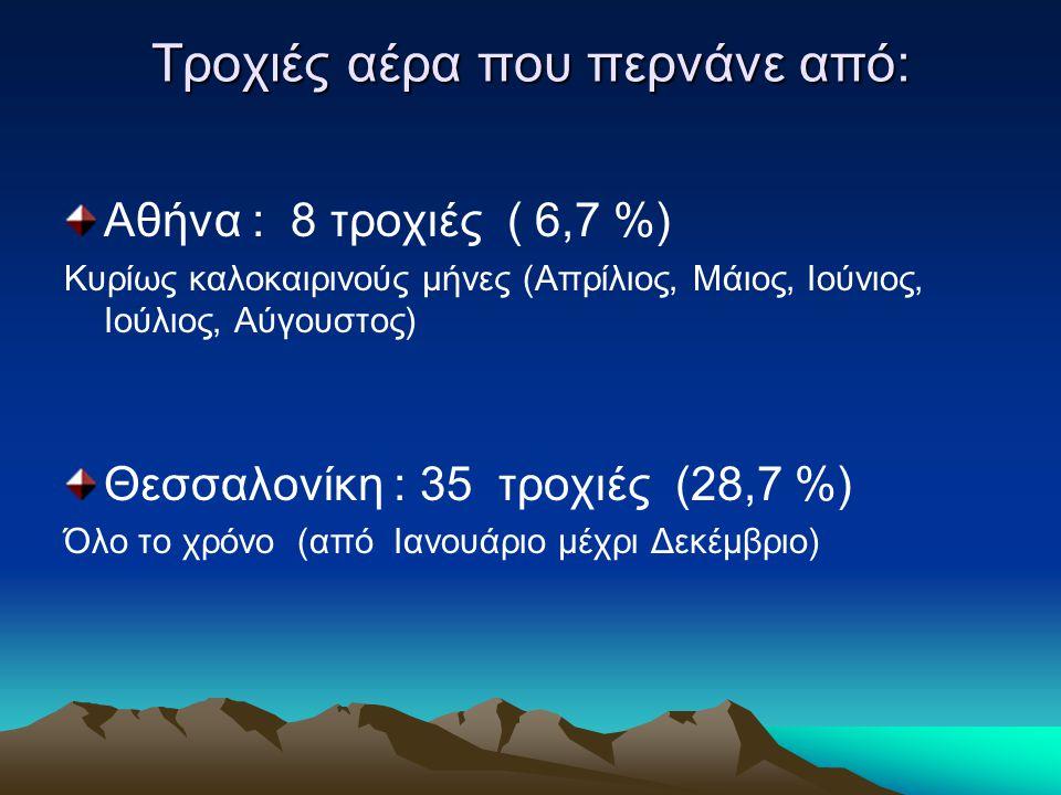 Τροχιές αέρα που περνάνε από: Αθήνα : 8 τροχιές ( 6,7 %) Κυρίως καλοκαιρινούς μήνες (Απρίλιος, Μάιος, Ιούνιος, Ιούλιος, Αύγουστος) Θεσσαλονίκη : 35 τροχιές (28,7 %) Όλο το χρόνο (από Ιανουάριο μέχρι Δεκέμβριο)