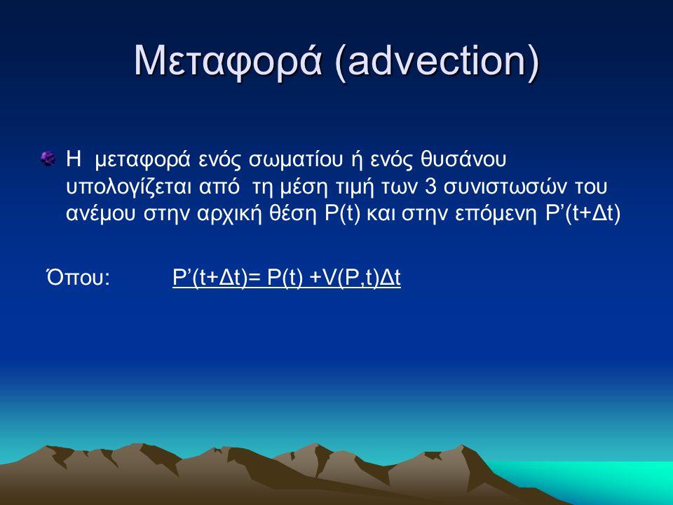 Μεταφορά (advection) Η μεταφορά ενός σωματίου ή ενός θυσάνου υπολογίζεται από τη μέση τιμή των 3 συνιστωσών του ανέμου στην αρχική θέση P(t) και στην επόμενη P'(t+Δt) Όπου: P'(t+Δt)= P(t) +V(P,t)Δt
