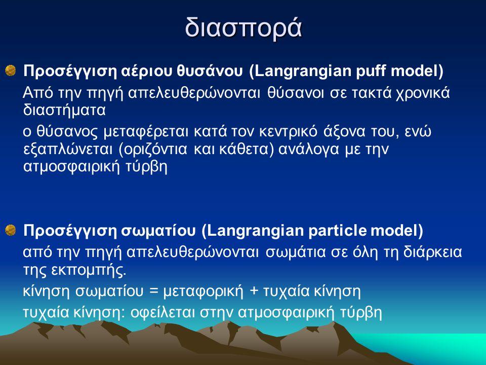 διασπορά Προσέγγιση αέριου θυσάνου (Langrangian puff model) Από την πηγή απελευθερώνονται θύσανοι σε τακτά χρονικά διαστήματα ο θύσανος μεταφέρεται κατά τον κεντρικό άξονα του, ενώ εξαπλώνεται (οριζόντια και κάθετα) ανάλογα με την ατμοσφαιρική τύρβη Προσέγγιση σωματίου (Langrangian particle model) από την πηγή απελευθερώνονται σωμάτια σε όλη τη διάρκεια της εκπομπής.