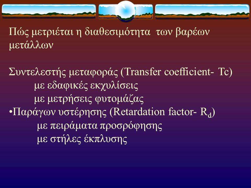 Πώς μετριέται η διαθεσιμότητα των βαρέων μετάλλων Συντελεστής μεταφοράς (Transfer coefficient- Tc) με εδαφικές εκχυλίσεις με μετρήσεις φυτομάζας Παράγ