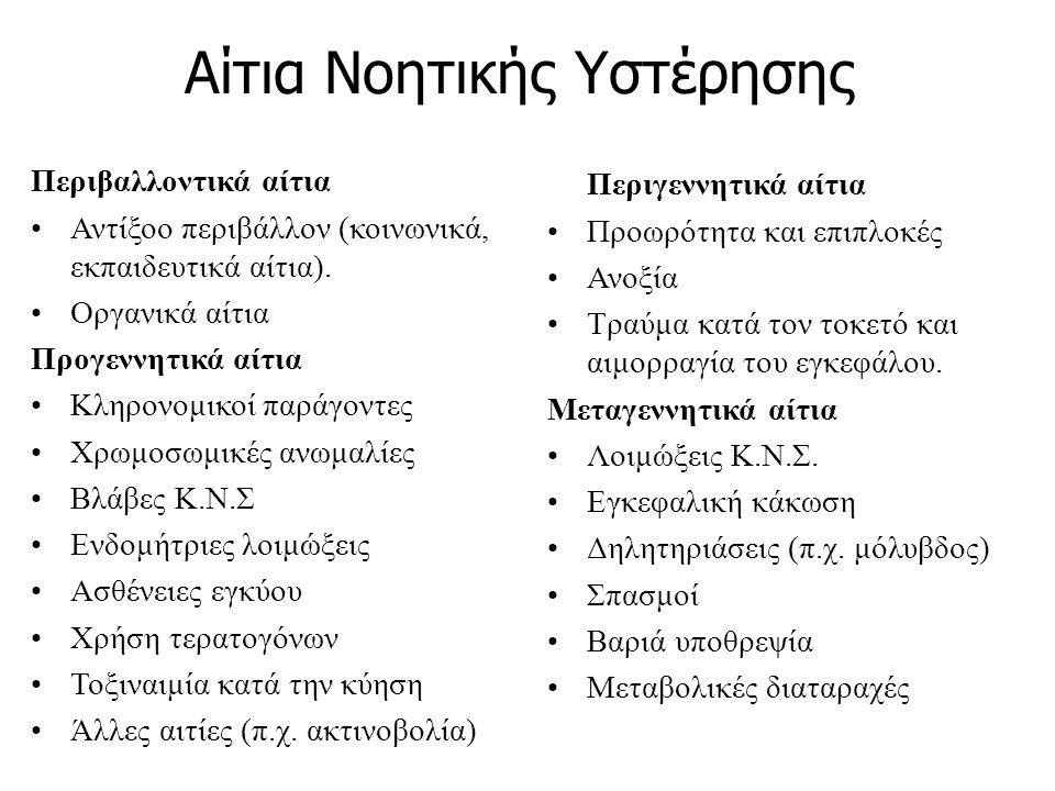 Χαρακτηριστικά Ατόμων Με Ν.Υ.