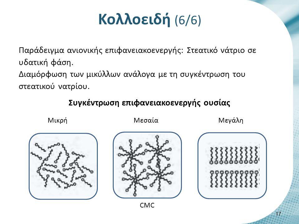 Κολλοειδή (6/6) Παράδειγμα ανιονικής επιφανειακοενεργής: Στεατικό νάτριο σε υδατική φάση. Διαμόρφωση των μικύλλων ανάλογα με τη συγκέντρωση του στεατι