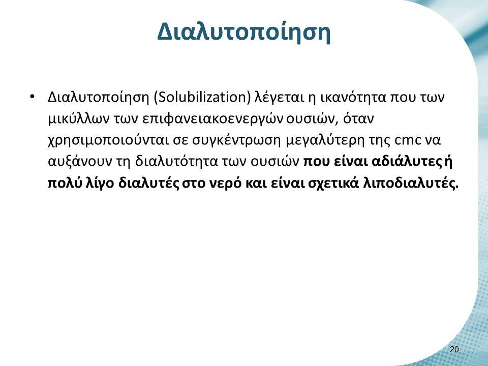 Διαλυτοποίηση Διαλυτοποίηση (Solubilization) λέγεται η ικανότητα που των μικύλλων των επιφανειακοενεργών ουσιών, όταν χρησιμοποιούνται σε συγκέντρωση
