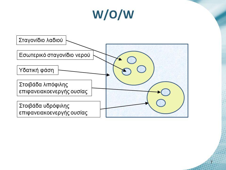 W/O/W 7 Σταγονίδιο λαδιού Εσωτερικό σταγονίδιο νερού Υδατική φάση Στοιβάδα λιπόφιλης επιφανειακοενεργής ουσίας Στοιβάδα υδρόφιλης επιφανειακοενεργής ο