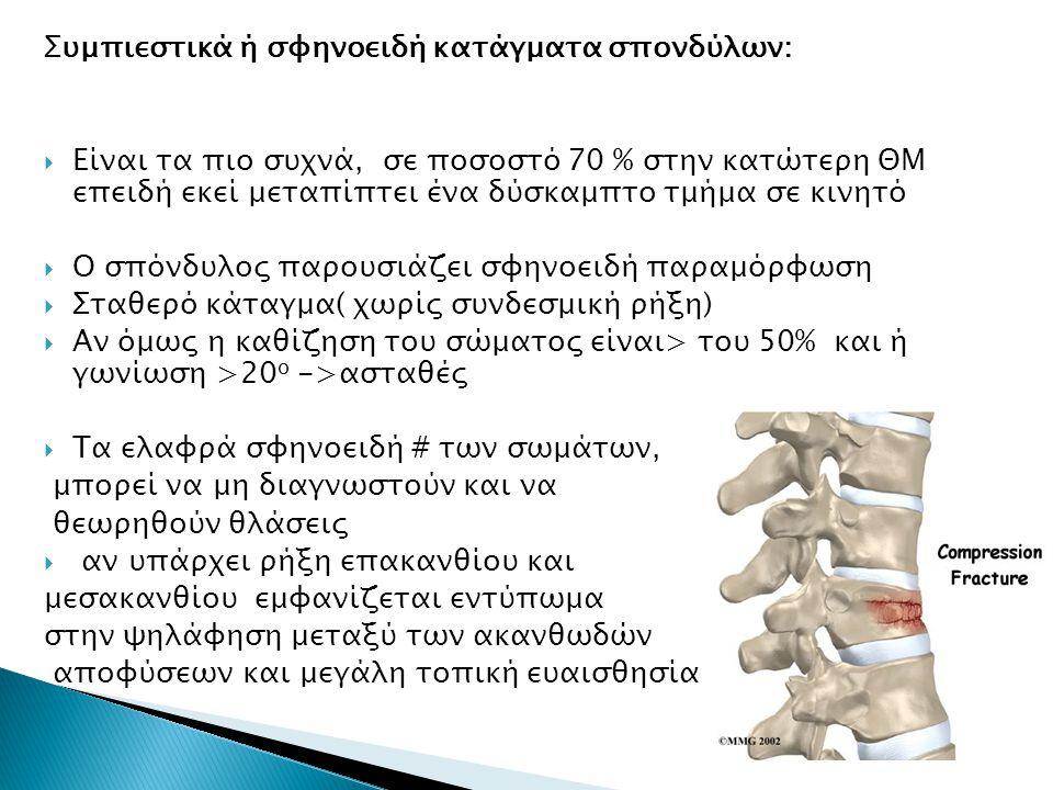  Μηχανισμός κάκωσης: Συμπίεση λόγω βίαιης κάμψης ή αξονικής συμπίεσης Μέσω της κεφαλής και των ώμων( ανύψωση μεγάλου βάρους) Από κάτω ( λόγω πτώσης στους γλουτούς) Κλινική εικόνα: Πόνος, δυσφορία,ευαισθησία στην ψηλάφηση, μυϊκός σπασμός και επιδείνωση του πόνου με την κάμψη και άλλες κινήσεις της ΘΜ