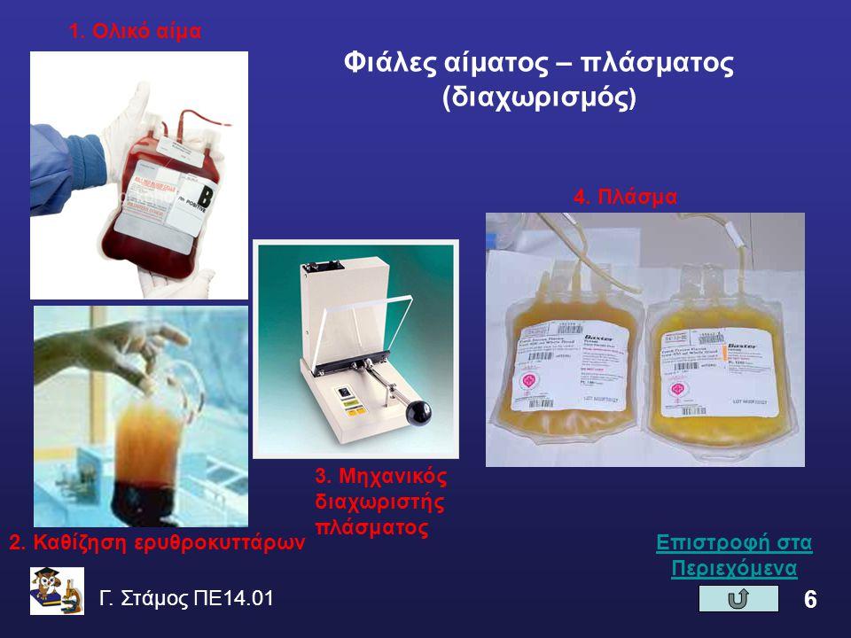 Γ. Στάμος ΠΕ14.01 Φιάλες αίματος – πλάσματος (διαχωρισμός ) 6 Επιστροφή στα Περιεχόμενα 3. Μηχανικός διαχωριστής πλάσματος 2. Καθίζηση ερυθροκυττάρων