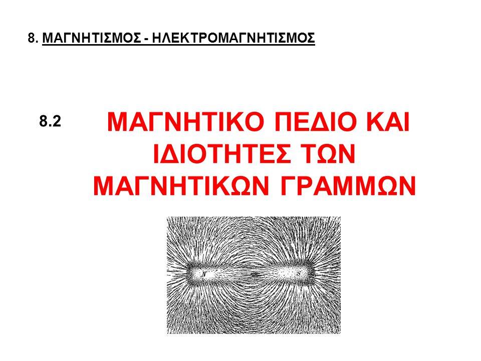 ΑΝΑΚΕΦΑΛΑΙΩΣΗ Ιδιότητες των μαγνητικών γραμμών Τι είναι και πώς απεικονίζεται ΤΟ ΜΑΓΝΗΤΙΚΟ ΠΕΔΙΟ Η πυξίδα και η γη Απεικονίσεις μαγνητικών γραμμών Παραμόρφωση μαγνητικού πεδίου και μαγνητική θωράκιση