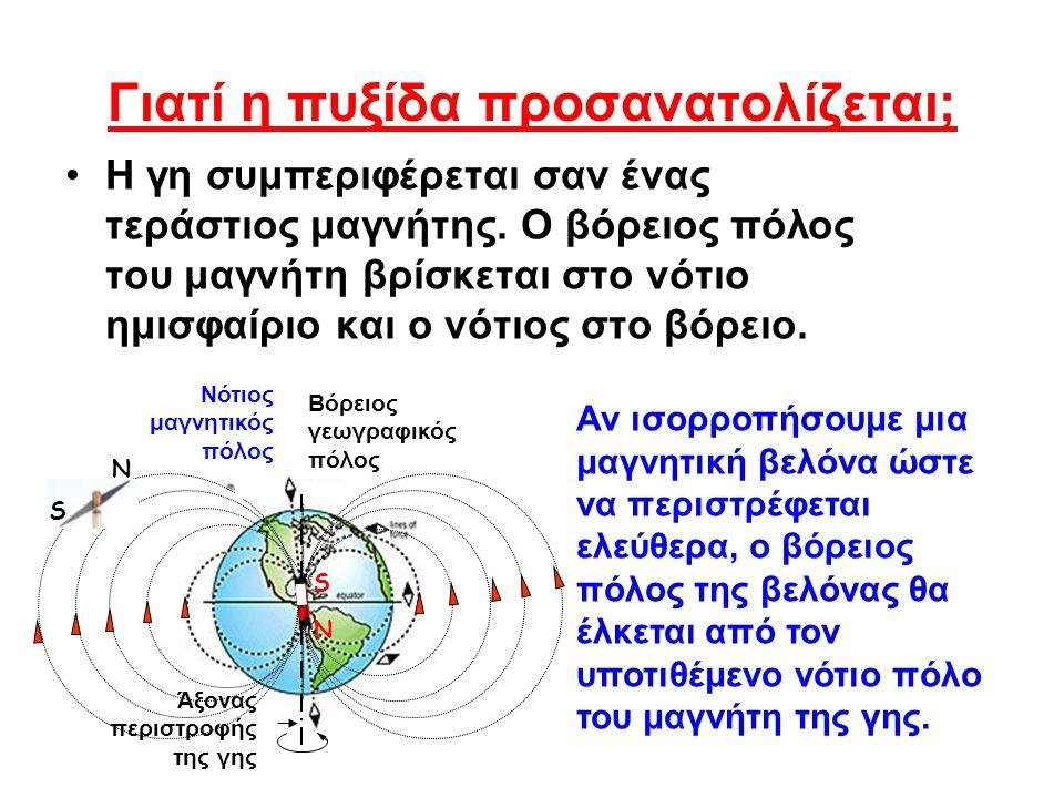 Γιατί η πυξίδα προσανατολίζεται; Η γη συμπεριφέρεται σαν ένας τεράστιος μαγνήτης.