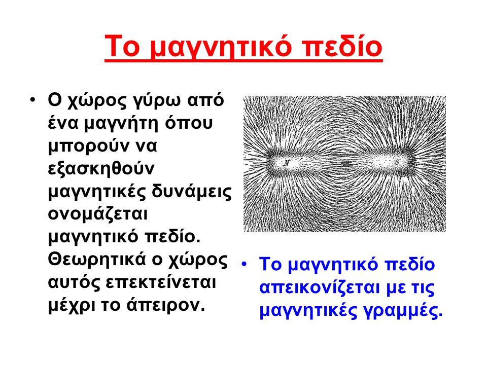 Το μαγνητικό πεδίο Ο χώρος γύρω από ένα μαγνήτη όπου μπορούν να εξασκηθούν μαγνητικές δυνάμεις ονομάζεται μαγνητικό πεδίο.