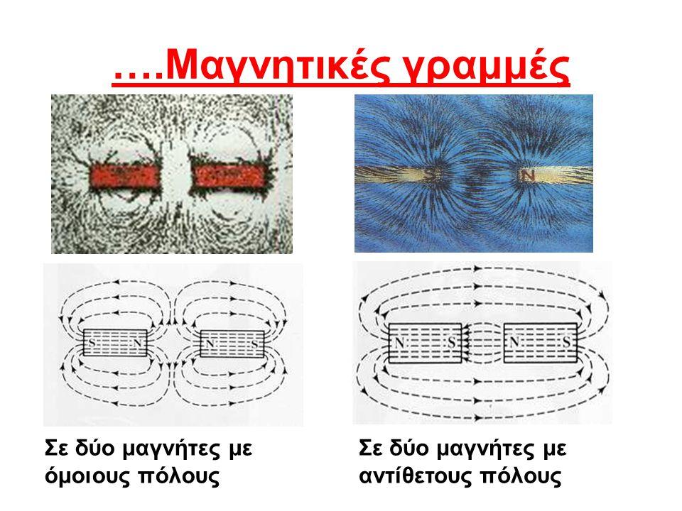 ….Μαγνητικές γραμμές Σε δύο μαγνήτες με όμοιους πόλους Σε δύο μαγνήτες με αντίθετους πόλους