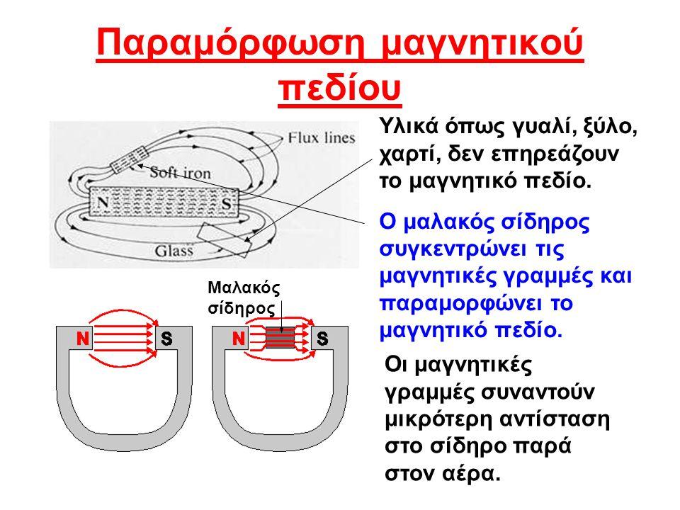 Θωράκιση από μαλακό σίδηρο Ευαίσθητα όργανα μπορούν να προστατευτούν από τα μαγνητικά πεδία αν τα περιβάλουμε με κάλυμμα από μαλακό σίδηρο.