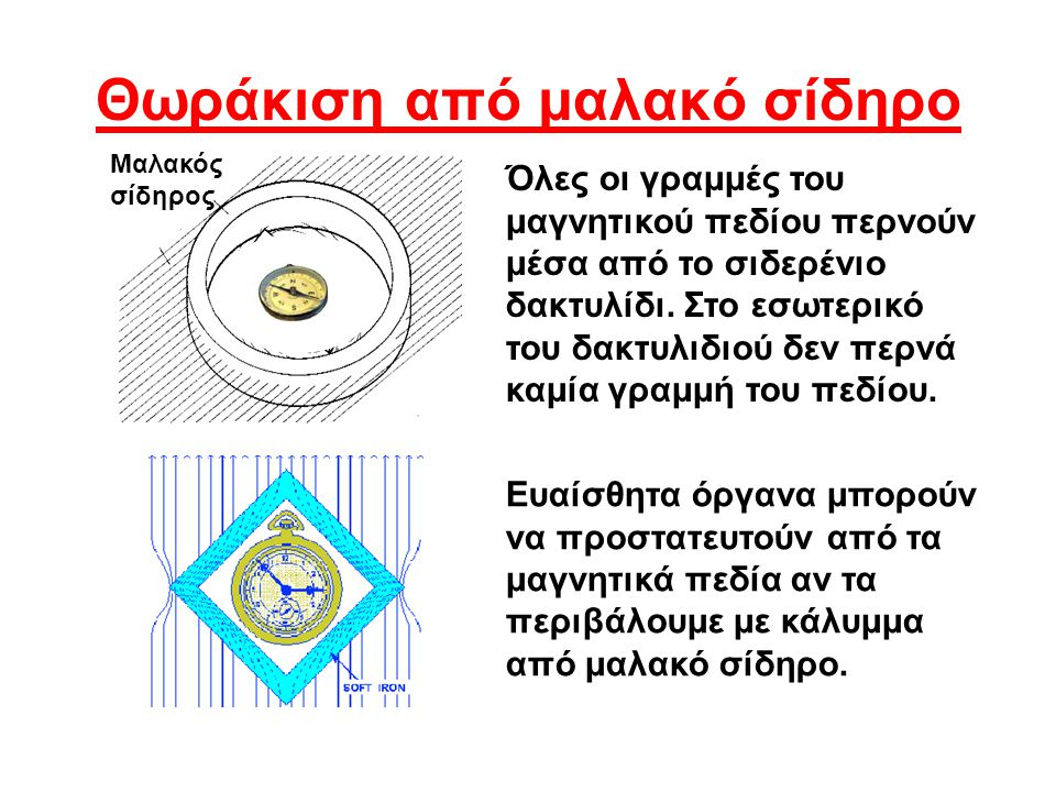 Η πυξίδα Η λειτουργία της πυξίδας βασίζεται στην ιδιότητα του μαγνήτη να προσανατολίζεται στην κατεύθυνση βορρά – νότου.