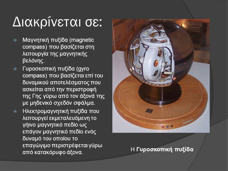 Διακρίνεται σε:  Μαγνητική πυξίδα (magnetic compass) που βασίζεται στη λειτουργία της μαγνητικής βελόνης.