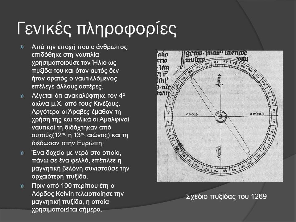Γενικές πληροφορίες  Από την εποχή που ο άνθρωπος επιδόθηκε στη ναυτιλία χρησιμοποιούσε τον Ήλιο ως πυξίδα του και όταν αυτός δεν ήταν ορατός ο ναυτιλλόμενος επέλεγε άλλους αστέρες.