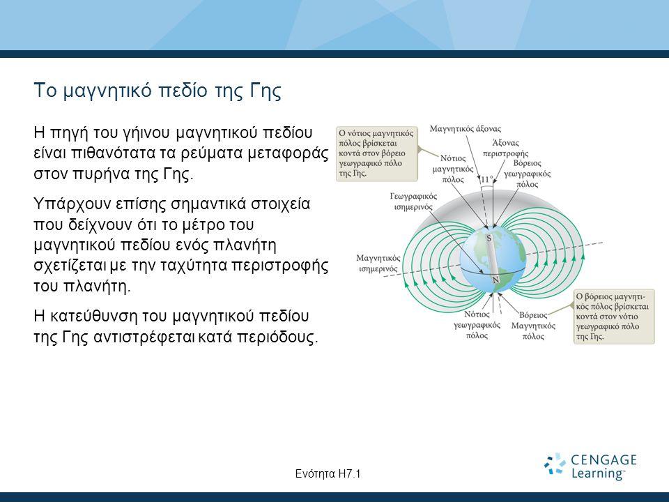 Το μαγνητικό πεδίο της Γης Η πηγή του γήινου μαγνητικού πεδίου είναι πιθανότατα τα ρεύματα μεταφοράς στον πυρήνα της Γης. Υπάρχουν επίσης σημαντικά στ