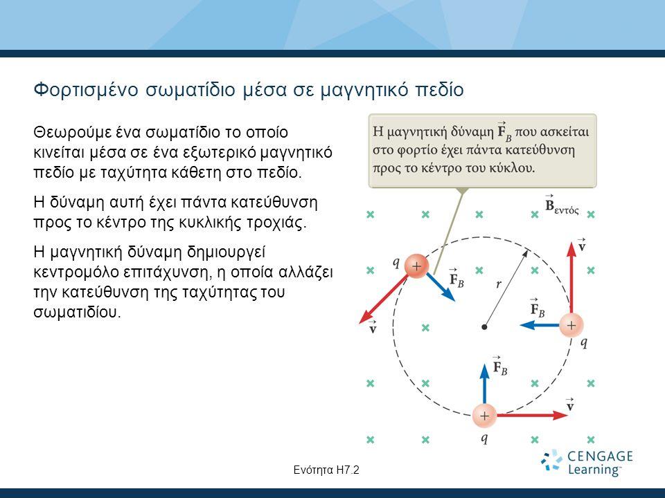 Φορτισμένο σωματίδιο μέσα σε μαγνητικό πεδίο Θεωρούμε ένα σωματίδιο το οποίο κινείται μέσα σε ένα εξωτερικό μαγνητικό πεδίο με ταχύτητα κάθετη στο πεδ