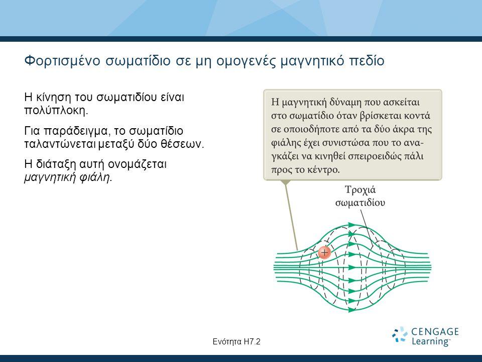 Φορτισμένο σωματίδιο σε μη ομογενές μαγνητικό πεδίο Η κίνηση του σωματιδίου είναι πολύπλοκη. Για παράδειγμα, το σωματίδιο ταλαντώνεται μεταξύ δύο θέσε