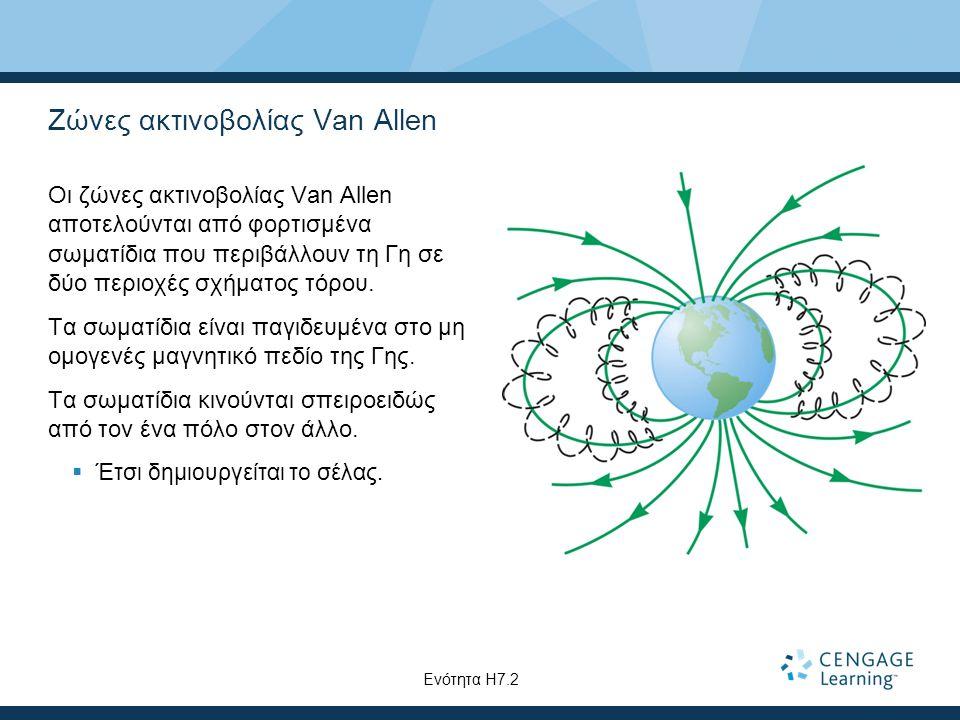 Ζώνες ακτινοβολίας Van Allen Οι ζώνες ακτινοβολίας Van Allen αποτελούνται από φορτισμένα σωματίδια που περιβάλλουν τη Γη σε δύο περιοχές σχήματος τόρο