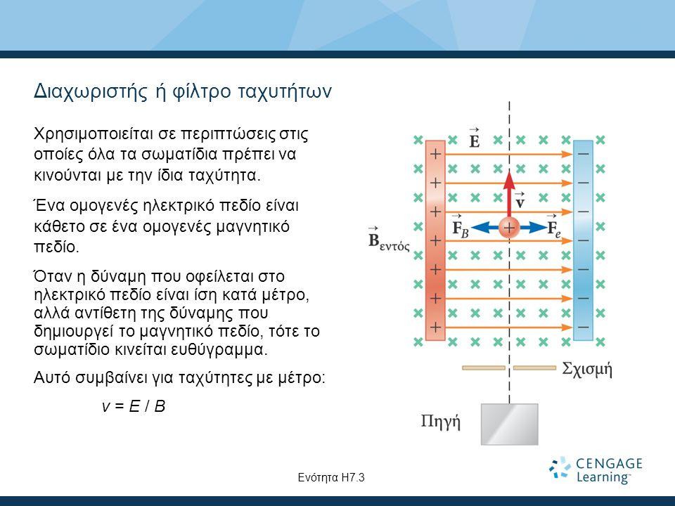 Διαχωριστής ή φίλτρο ταχυτήτων Χρησιμοποιείται σε περιπτώσεις στις οποίες όλα τα σωματίδια πρέπει να κινούνται με την ίδια ταχύτητα. Ένα ομογενές ηλεκ