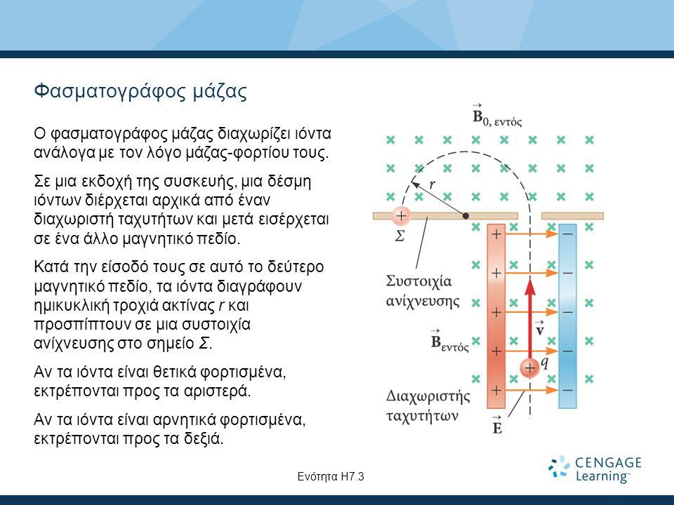 Φασματογράφος μάζας Ο φασματογράφος μάζας διαχωρίζει ιόντα ανάλογα με τον λόγο μάζας-φορτίου τους. Σε μια εκδοχή της συσκευής, μια δέσμη ιόντων διέρχε