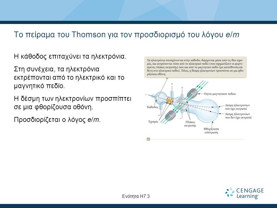 Το πείραμα του Thomson για τον προσδιορισμό του λόγου e/m Η κάθοδος επιταχύνει τα ηλεκτρόνια. Στη συνέχεια, τα ηλεκτρόνια εκτρέπονται από το ηλεκτρικό