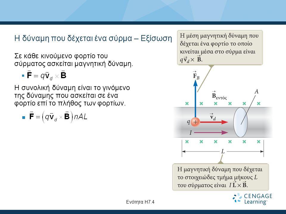 Η δύναμη που δέχεται ένα σύρμα – Εξίσωση Σε κάθε κινούμενο φορτίο του σύρματος ασκείται μαγνητική δύναμη.  Η συνολική δύναμη είναι το γινόμενο της δύ