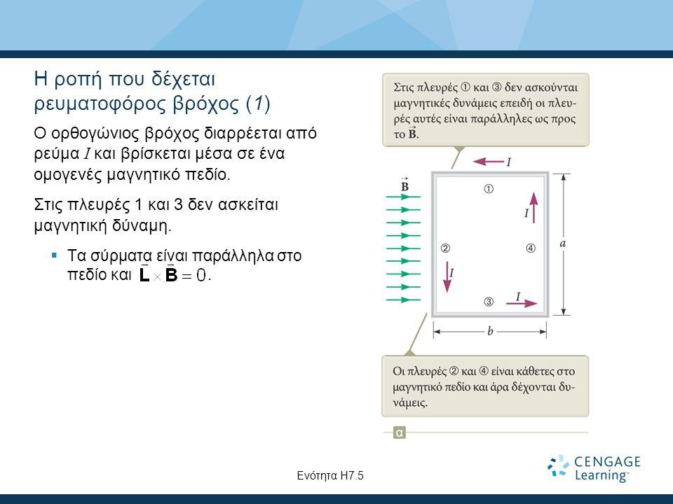 Η ροπή που δέχεται ρευματοφόρος βρόχος (1) Ο ορθογώνιος βρόχος διαρρέεται από ρεύμα I και βρίσκεται μέσα σε ένα ομογενές μαγνητικό πεδίο. Στις πλευρές