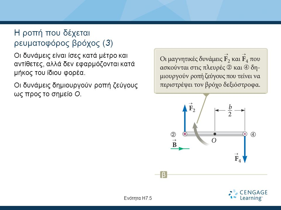 Η ροπή που δέχεται ρευματοφόρος βρόχος (3) Οι δυνάμεις είναι ίσες κατά μέτρο και αντίθετες, αλλά δεν εφαρμόζονται κατά μήκος του ίδιου φορέα. Οι δυνάμ