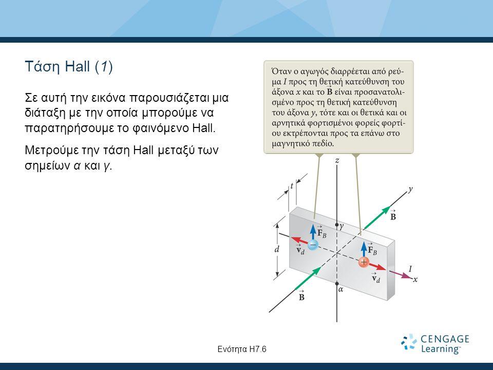 Τάση Hall (1) Σε αυτή την εικόνα παρουσιάζεται μια διάταξη με την οποία μπορούμε να παρατηρήσουμε το φαινόμενο Hall. Μετρούμε την τάση Hall μεταξύ των