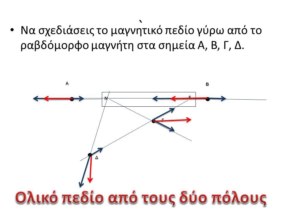 ` Να σχεδιάσεις το μαγνητικό πεδίο γύρω από το ραβδόμορφο μαγνήτη στα σημεία Α, Β, Γ, Δ. S N Γ Β Α Δ