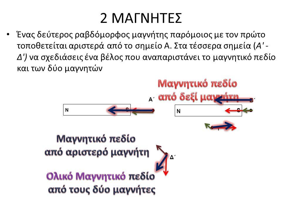 2 ΜΑΓΝΗΤΕΣ Ένας δεύτερος ραβδόμορφος μαγνήτης παρόμοιος με τον πρώτο τοποθετείται αριστερά από το σημείο Α. Στα τέσσερα σημεία (Α' - Δ') να σχεδιάσεις