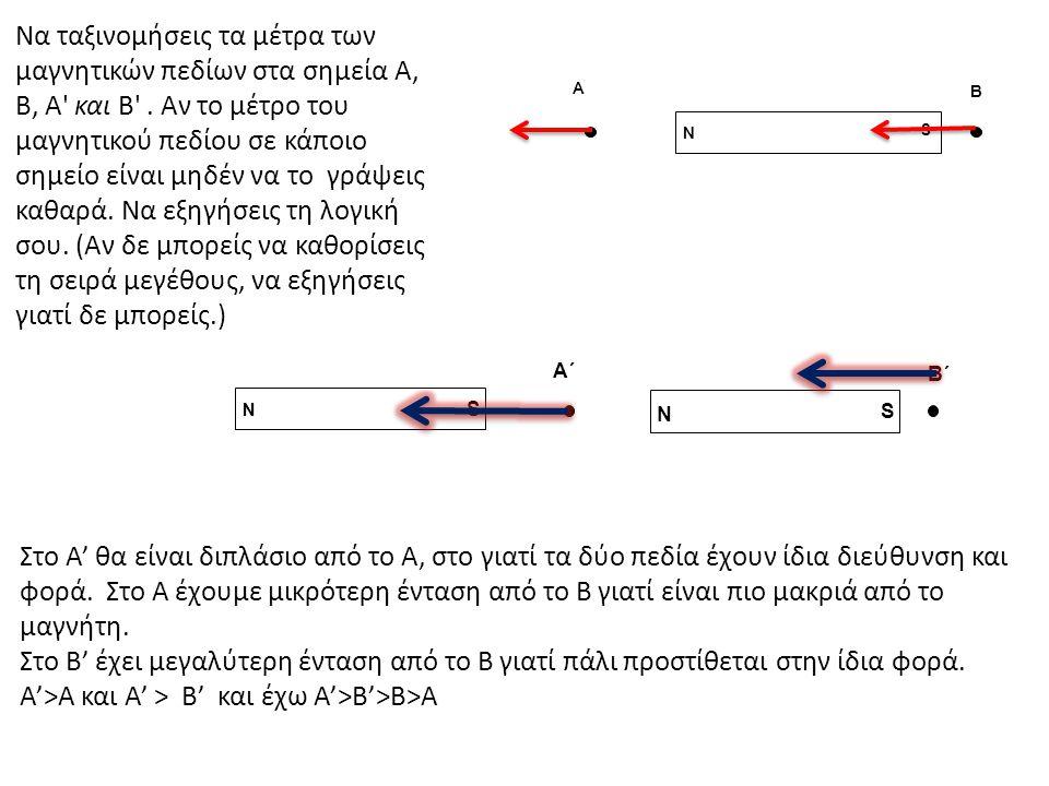 Να ταξινομήσεις τα μέτρα των μαγνητικών πεδίων στα σημεία Α, Β, Α' και Β'. Αν το μέτρο του μαγνητικού πεδίου σε κάποιο σημείο είναι μηδέν να το γράψει