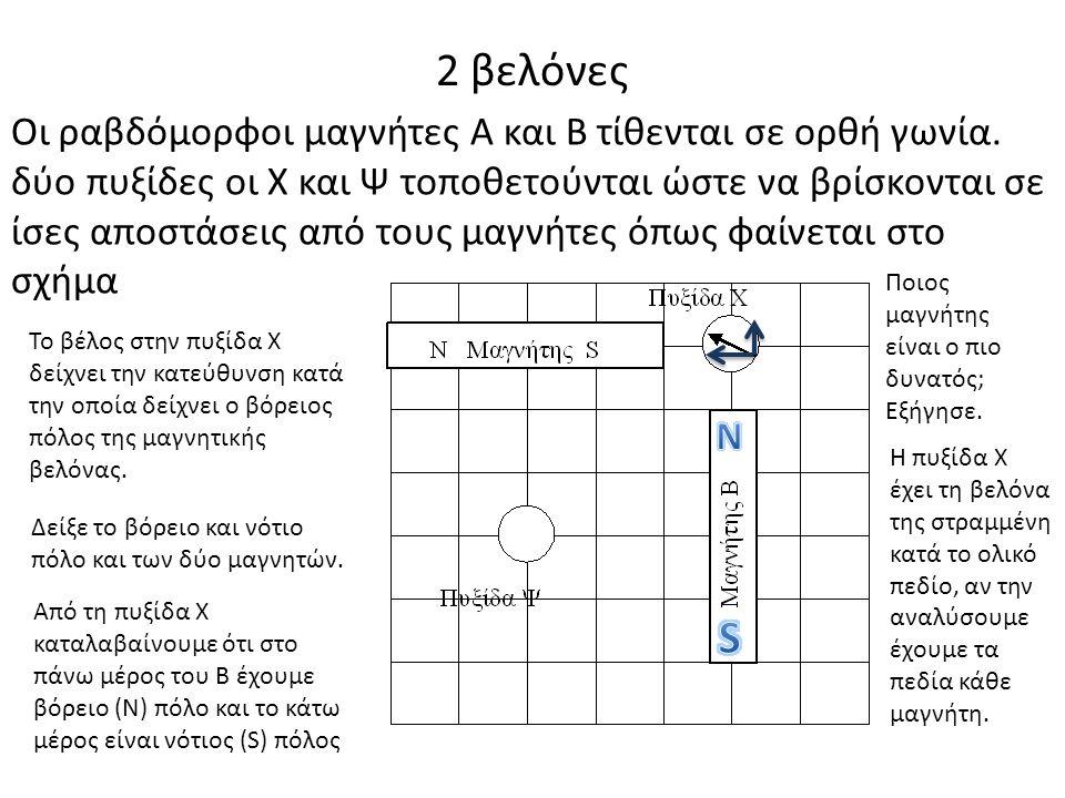 2 βελόνες Οι ραβδόμορφοι μαγνήτες Α και Β τίθενται σε ορθή γωνία. δύο πυξίδες οι Χ και Ψ τοποθετούνται ώστε να βρίσκονται σε ίσες αποστάσεις από τους