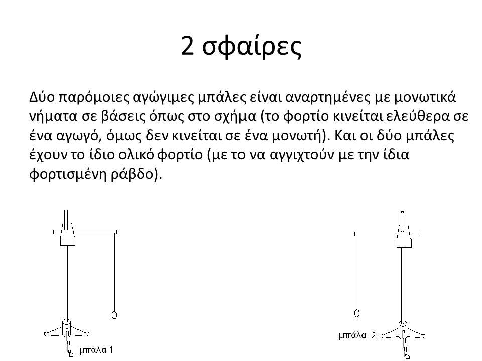 2 σφαίρες Δύο παρόμοιες αγώγιμες μπάλες είναι αναρτημένες με μονωτικά νήματα σε βάσεις όπως στο σχήμα (το φορτίο κινείται ελεύθερα σε ένα αγωγό, όμως δεν κινείται σε ένα μονωτή).