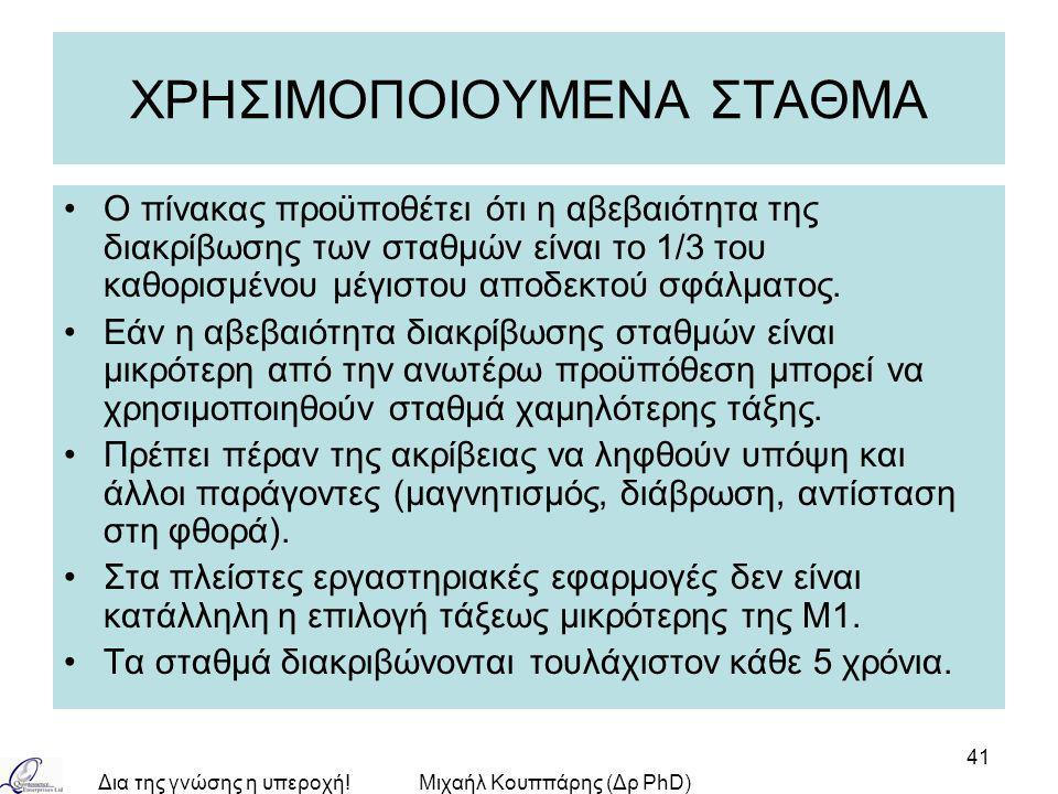Δια της γνώσης η υπεροχή!Μιχαήλ Κουππάρης (Δρ PhD) 41 ΧΡΗΣΙΜΟΠΟΙΟΥΜΕΝΑ ΣΤΑΘΜΑ Ο πίνακας προϋποθέτει ότι η αβεβαιότητα της διακρίβωσης των σταθμών είνα