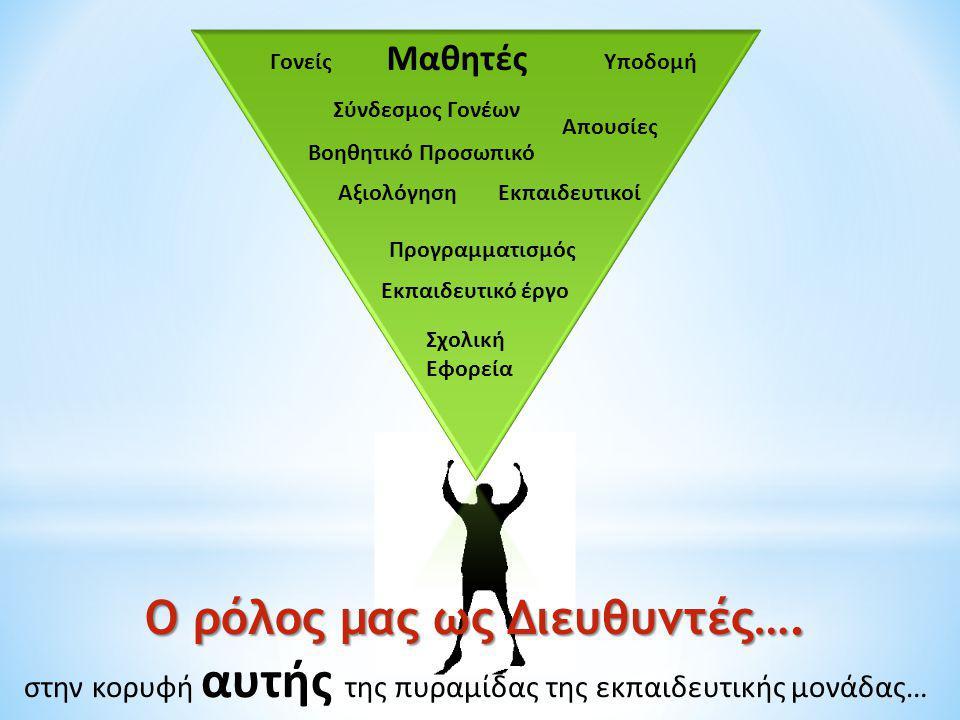 Διευθυντής Ο ρόλος μας ως Διευθυντές…. στην κορυφή της πυραμίδας της εκπαιδευτικής μονάδας….;;;;;