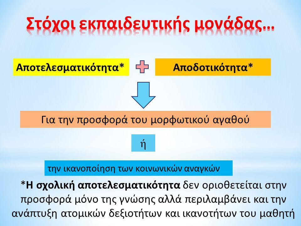 Αποτελεσματικότητα*Αποδοτικότητα* Για την προσφορά του μορφωτικού αγαθού *Η σχολική αποτελεσματικότητα δεν οριοθετείται στην προσφορά μόνο της γνώσης αλλά περιλαμβάνει και την ανάπτυξη ατομικών δεξιοτήτων και ικανοτήτων του μαθητή ή την ικανοποίηση των κοινωνικών αναγκών