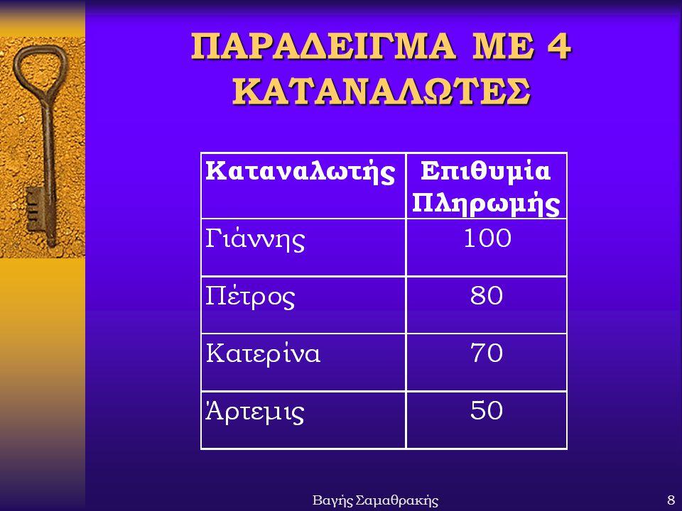 8 ΠΑΡΑΔΕΙΓΜΑ ΜΕ 4 ΚΑΤΑΝΑΛΩΤΕΣ