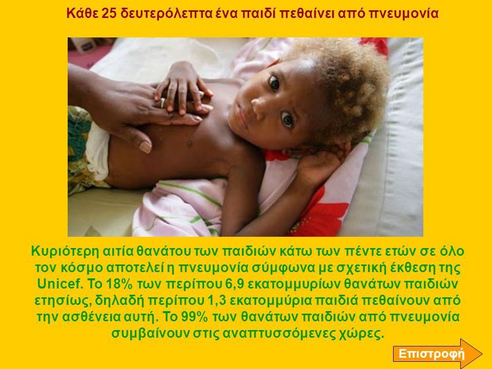 Κάθε 25 δευτερόλεπτα ένα παιδί πεθαίνει από πνευμονία Κυριότερη αιτία θανάτου των παιδιών κάτω των πέντε ετών σε όλο τον κόσμο αποτελεί η πνευμονία σύ