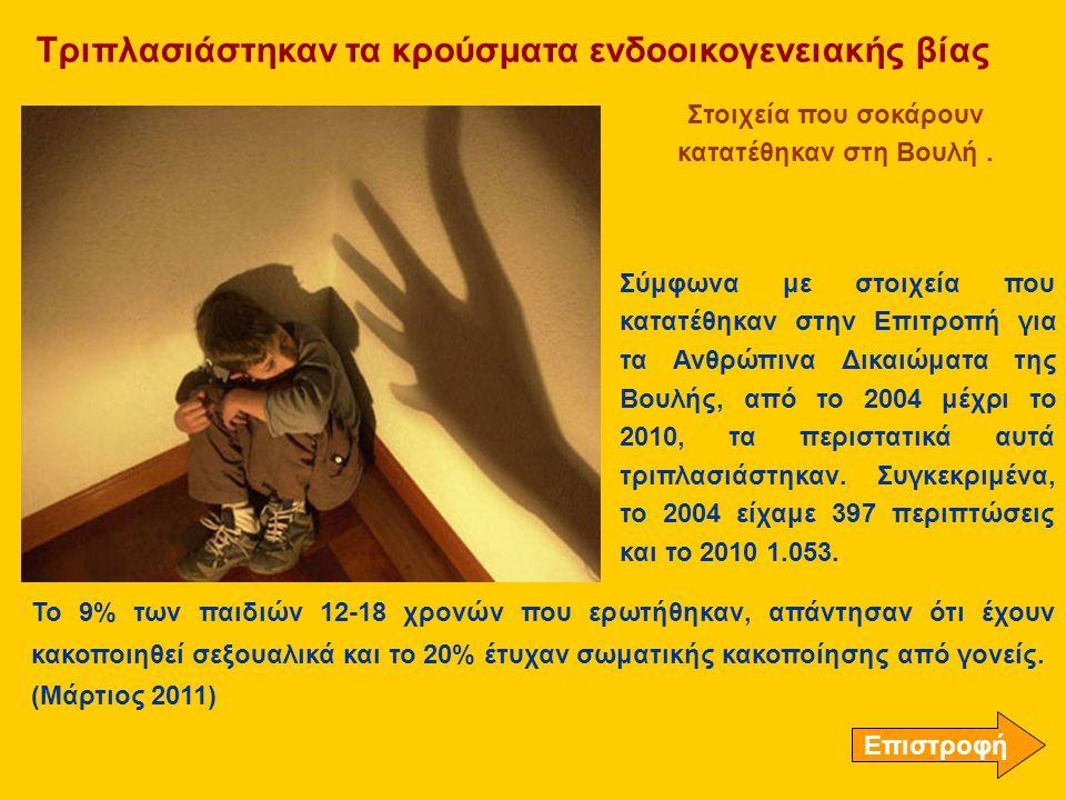 Τριπλασιάστηκαν τα κρούσματα ενδοοικογενειακής βίας Σύμφωνα με στοιχεία που κατατέθηκαν στην Επιτροπή για τα Ανθρώπινα Δικαιώματα της Βουλής, από το 2