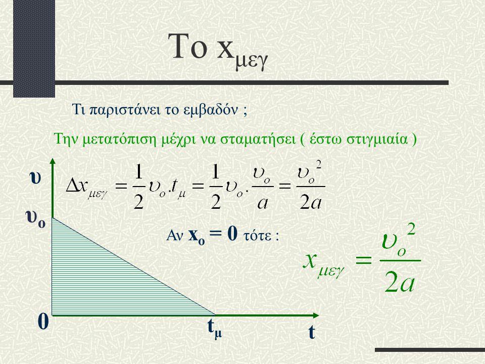 Αν η κίνηση είναι ομαλά επιβραδυνόμενη τότε : Η σχέση αυτή είναι δευτέρου βαθμού και η γραφική της παράσταση είναι : 0 tx Η συνεχώς μειούμενη κλίση εί