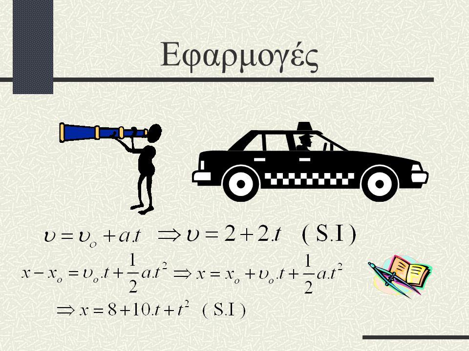 Εφαρμογές Ποιες είναι οι εξισώσεις ταχύτητας και θέσης του αυτοκινήτου, το οποίο έχει αρχική ταχύτητα 2 m / s, επιτάχυνση 2 / s 2 και την χρονική στιγ