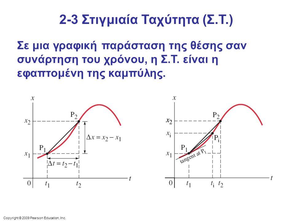 Copyright © 2009 Pearson Education, Inc. Σε μια γραφική παράσταση της θέσης σαν συνάρτηση του χρόνου, η Σ.Τ. είναι η εφαπτομένη της καμπύλης. 2-3 Στιγ