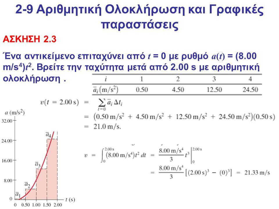 Copyright © 2009 Pearson Education, Inc. ΑΣΚΗΣΗ 2.3 Ένα αντικείμενο επιταχύνει από t = 0 με ρυθμό a(t) = (8.00 m/s 4 ) t 2. Βρείτε την ταχύτητα μετά α