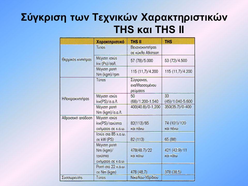 Σύγκριση των Τεχνικών Χαρακτηριστικών THS και THS II