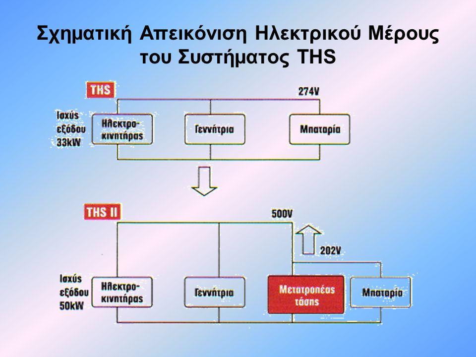 Σχηματική Απεικόνιση Ηλεκτρικού Μέρους του Συστήματος THS